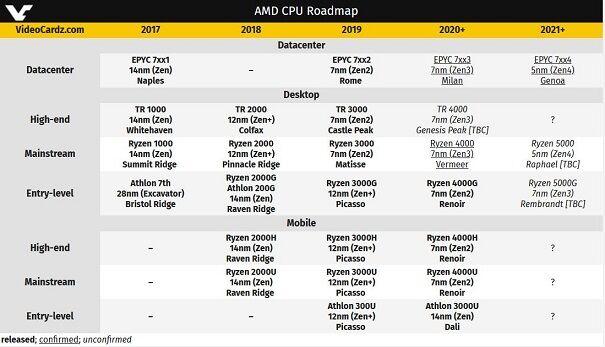 AMDJ_CPU_Roadmap