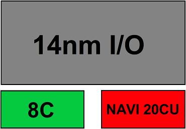 AMD-Ryzen-5-3600G-APU-740x516