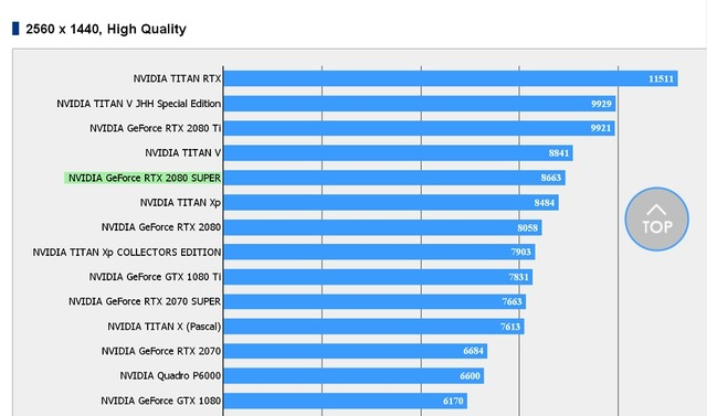 NVIDIA-GeForce-RTX-2080-SUPER