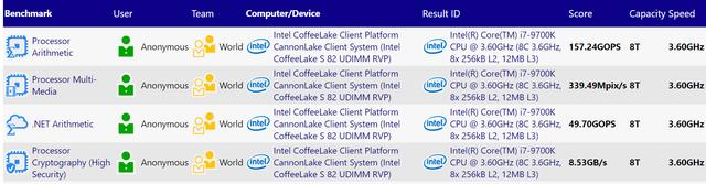 Intel-Core-i7-9700K-SiSoft