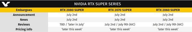 NVIDIA RTX SUPER SERIES