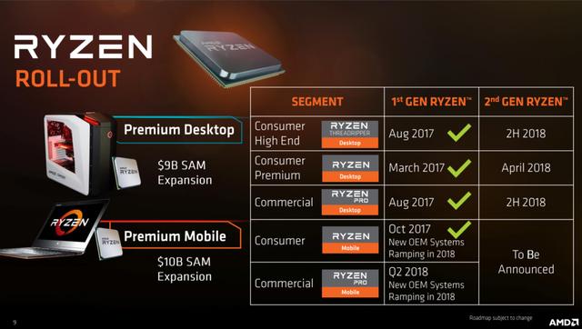 AMD-Ryzen-2nd-Gen_1-1030x582