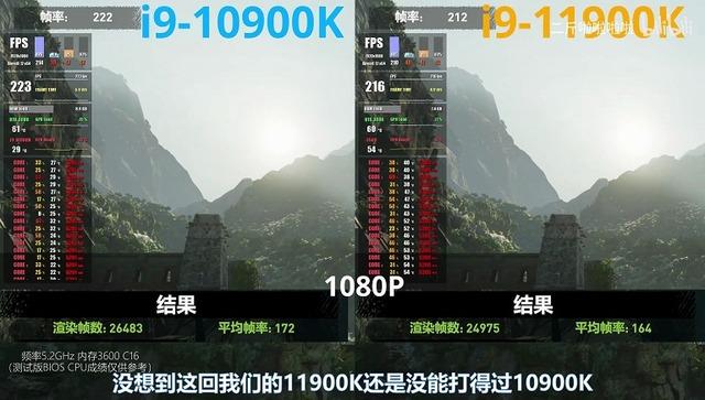 Intel-Core-i9-11900K-Shadow-of-the-Tomb-Raider