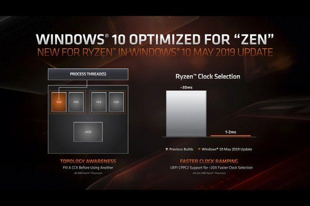 ryzen_windows_1