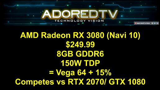 AMD-RX-3080-1030x579