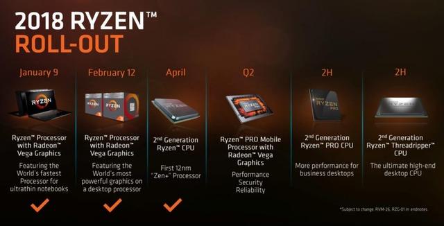 AMD-Roadmap-2018-1000x509