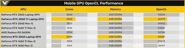Mobile_GPU_OpenCL_Performance