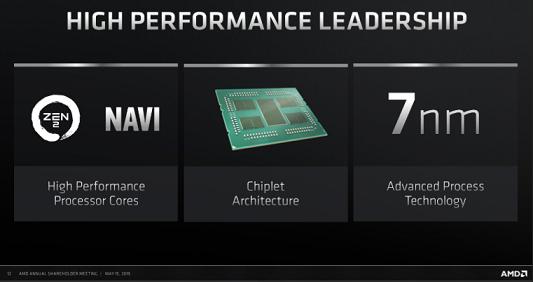 AMD-7nm