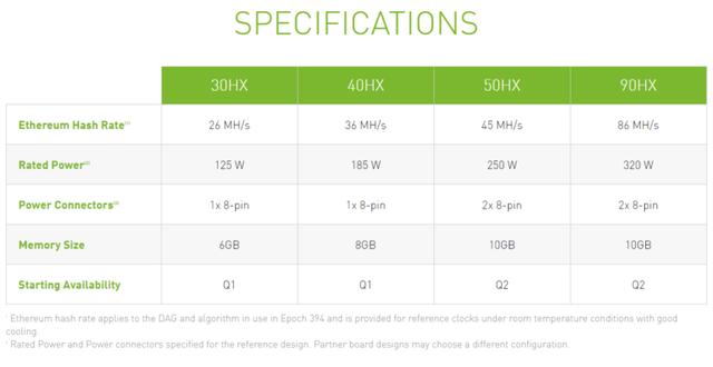 NVIDIA-Crypto-Mining-Processor-768x396