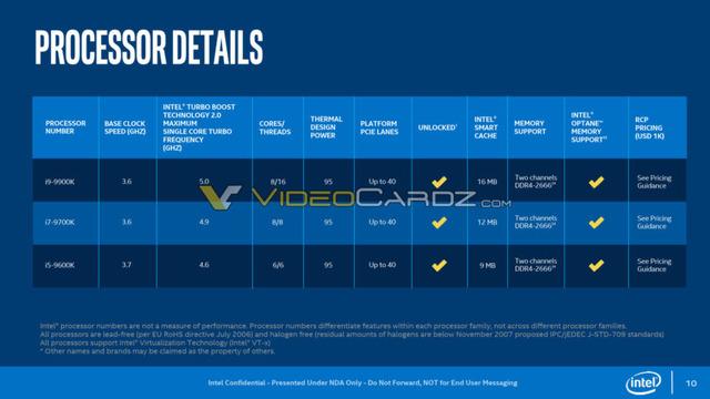 Intel-Core-i9-9900K-i7-9700K-i5-9600K-Specifications-850x478