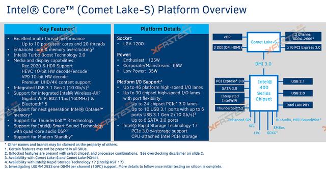 Intel-Comet-Lake-S-Intel-10th-Gen-Core-series