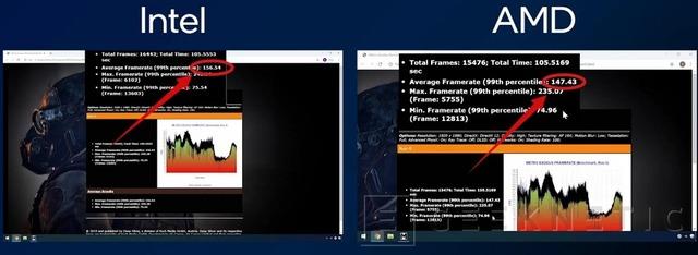 Intel-Rocket-Lake-S-vs-AMD-Ryzen-5000-Zen3-1536x561