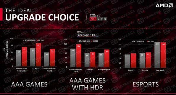 AMD-Radeon-RX-590-NDA-Slides-2-850x459