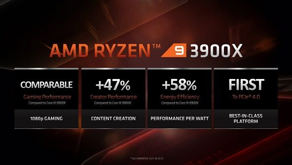 amd_ryzen_3000_horizon_next