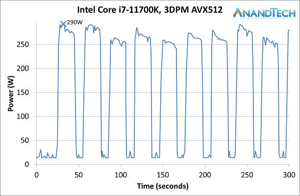 Power-11700K-AVX512-P