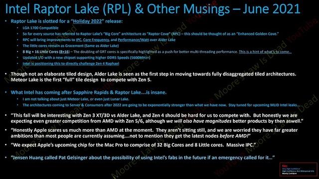Intel-Raptor-Lake-MLID