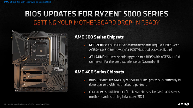 AMD-Ryzen-5000-Desktop-CPUs_Zen-3-Vermeer_22-1920x1080