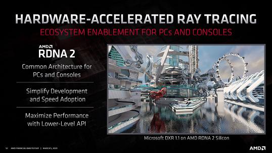 AMD-Radeon-Roadmap-2020_RDNA2-Radeon-RX-Navi-2x-GPUs_2