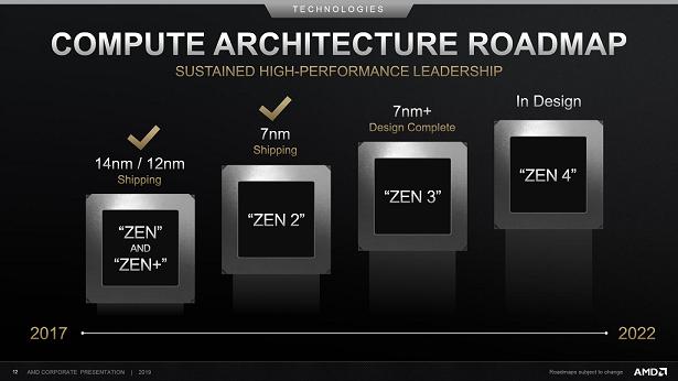 AMD-Zen-Roadmap