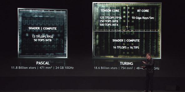 NVIDIA-Turing-RTX-Die-Breakup-1480x731