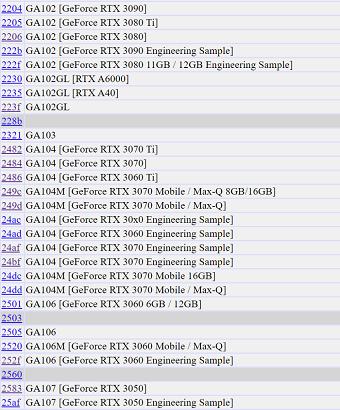 GeForce-RTX-30-PCI-IDs-850x1025