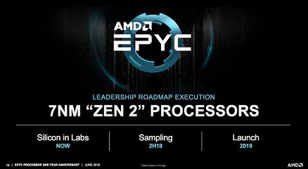 AMD-EPYC-7nm-Rome-CPUs_16