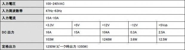 GP1350-FM-Gold-1250Wv2-718x196-620x169