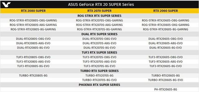 ASUS GeForce RTX 20 SUPER