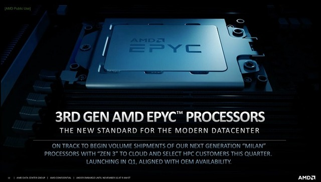 AMD-3rd-Gen-EPYC-Milan-Server-CPUs-1920x1091