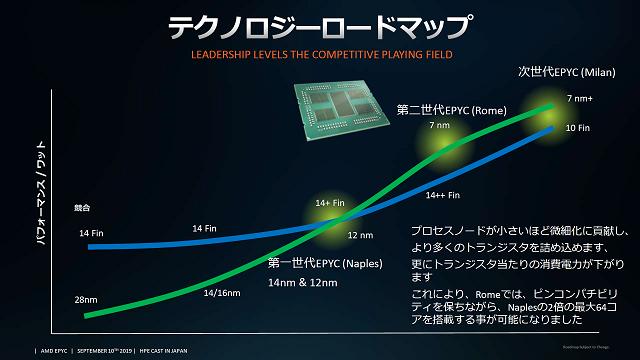 AMD-Zen-3-Based-EPYC-Milan-3rd-Gen-Server-CPUs