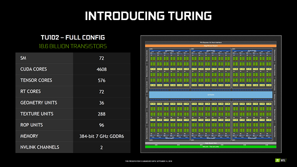 NVIDIA-GeForce-20-Series_Official_Turing_TU102-GPU-1-1480x833