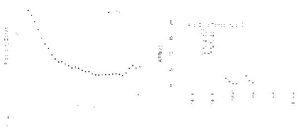 20070220011445