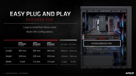 AMD-Radeon-RX-6800XT-RX-6800-Design-11