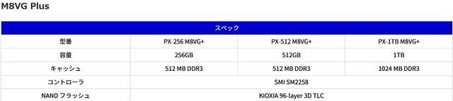 M8VG_Plus_spec