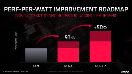 AMD-Radeon-Roadmap-2020_RDNA2-Radeon-RX-Navi-2x-GPUs_1-740x416