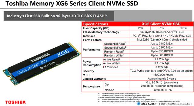 xg6-specificatons