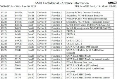 AMD-Ryzen-4000_1_R