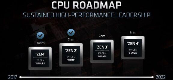 AMD-EPYC-Roadmap-768x355