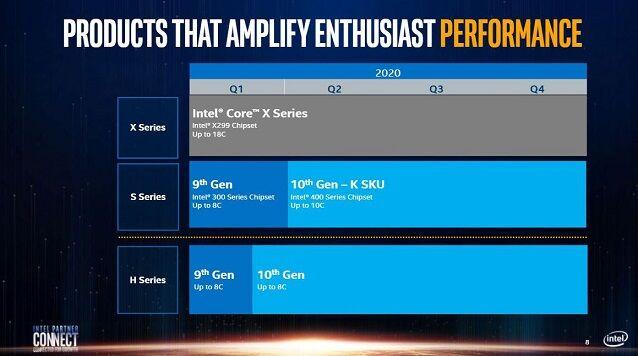 Intel-Core-X-Core-K