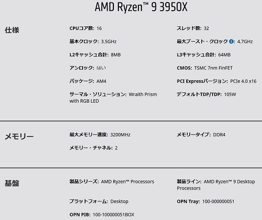 AMD Ryzen™ 9 3950X