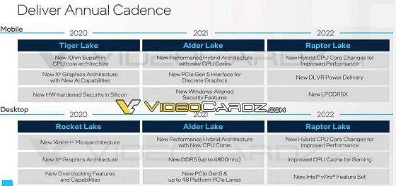 Intel-Raptor-Lake-VideoCardz
