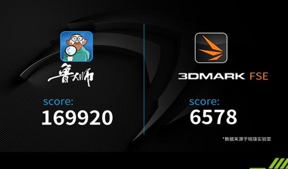 NVIDIA-GeForce-GTX-1660-SUPER-Graphics-Card_3-1480x872