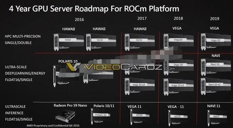 AMD-VEGA-10-VEGA20-VEGA-11-NAVI-roadmap-1000x547
