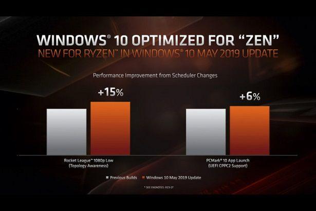 ryzen_windows_2