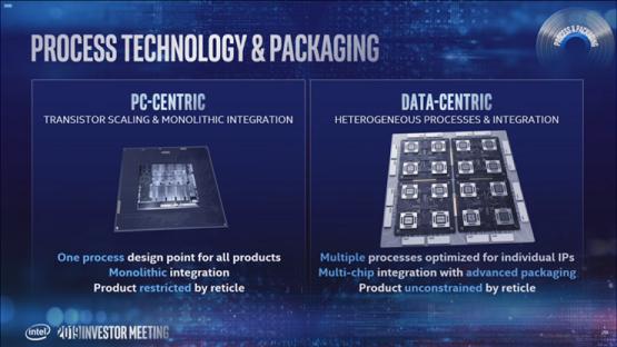 Intel、10nmの「Ice Lake」プロセッサを6月より量産出荷 7nmは2021年予定 : 汎用型自作PCまとめ