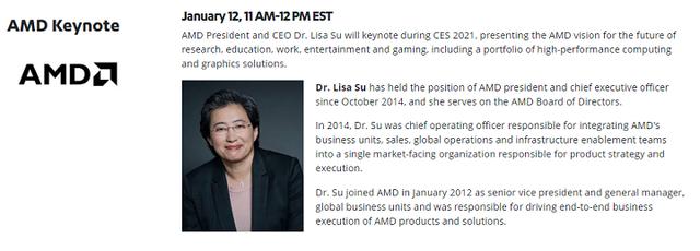 AMD-Ces-2021-Keynote