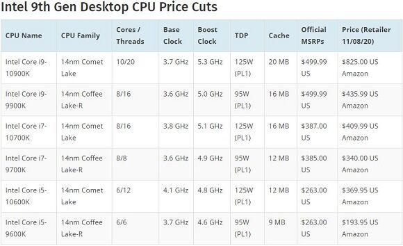 Price_Cuts