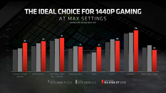 AMD-Radeon-RX-6700-XT_1_R