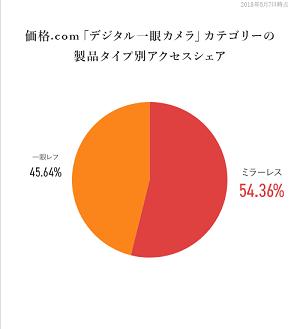img_graph_01