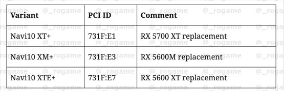AMD-Navi-10-Refresh-RDNA-1-Radeon-RX-Gaming